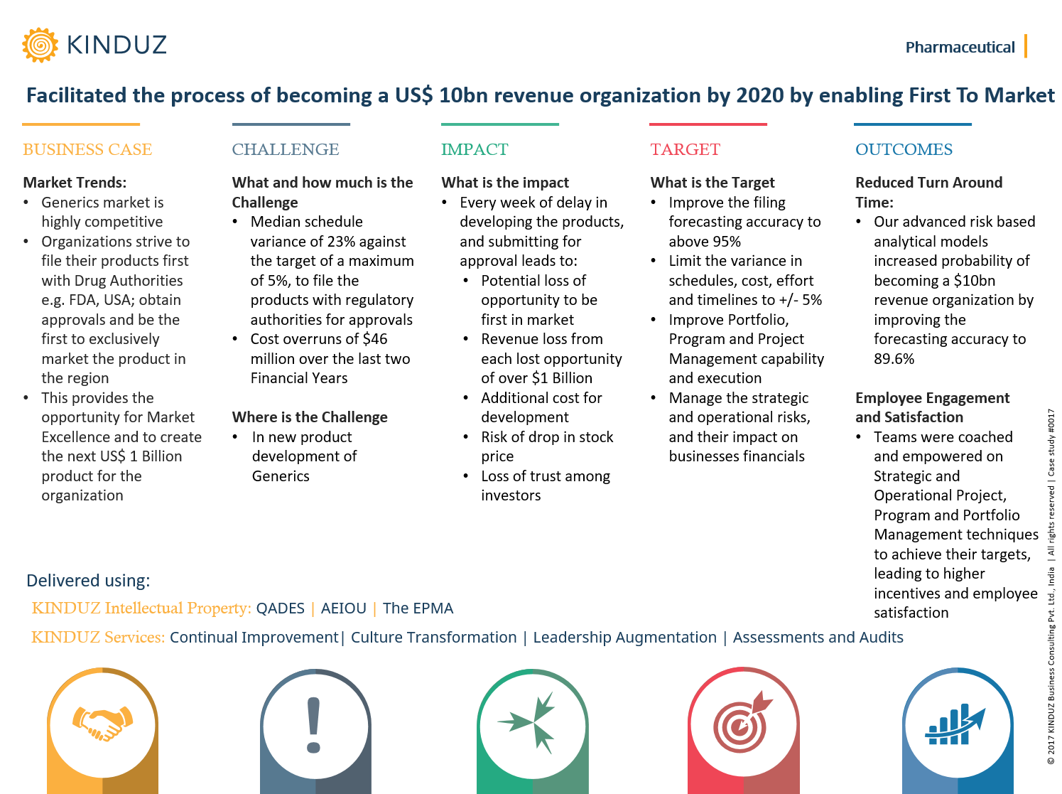 facilitated-the-process-of-becoming-a-us-10bn-revenue-organization-by-2020-by-enabling-first-to-market