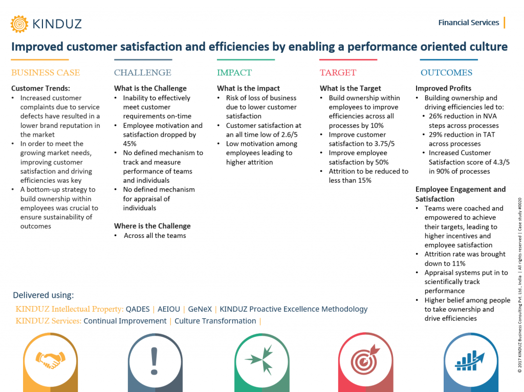 improved-customer-satisfaction-and-efficiencies-by-enabling-a-performance-oriented-culture