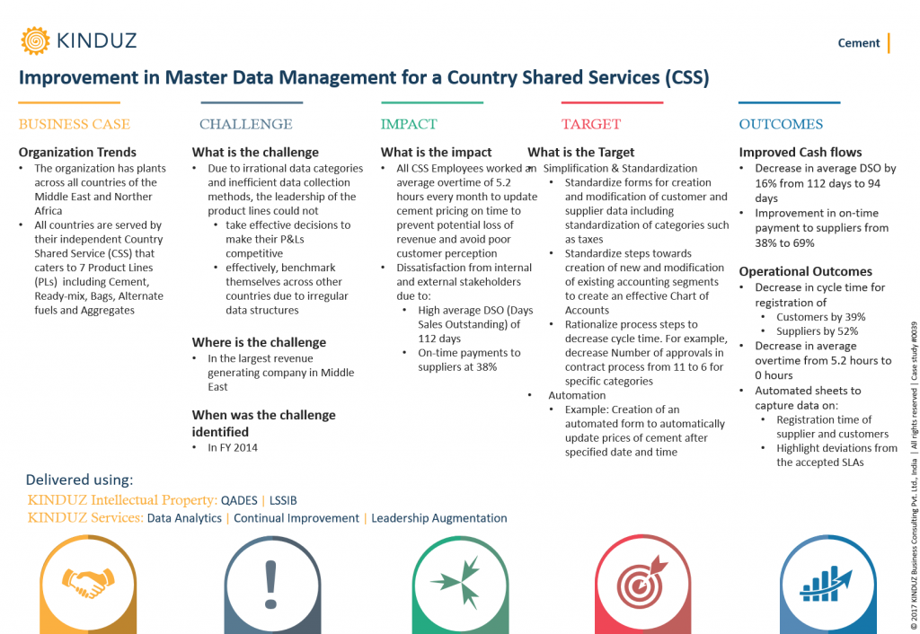improvement-in-master-data-management-for-a-country-shared-services-css