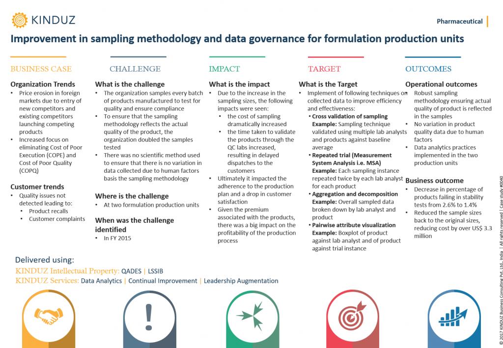 improvement-in-sampling-methodology-and-data-governance-for-formulation-production-units